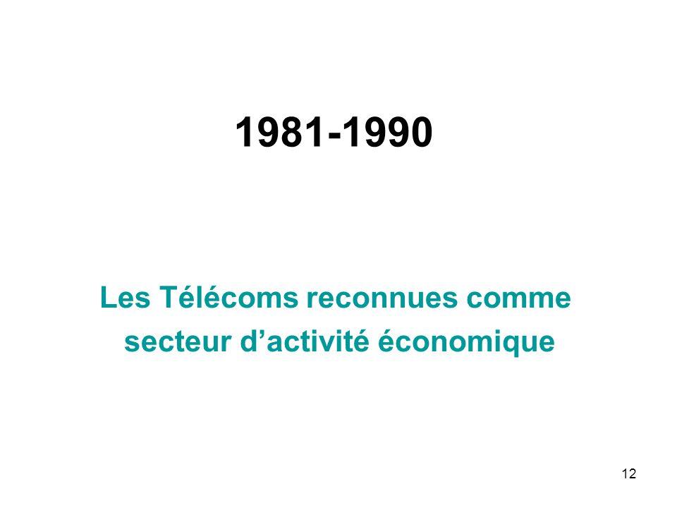 1981-1990 Les Télécoms reconnues comme secteur d'activité économique