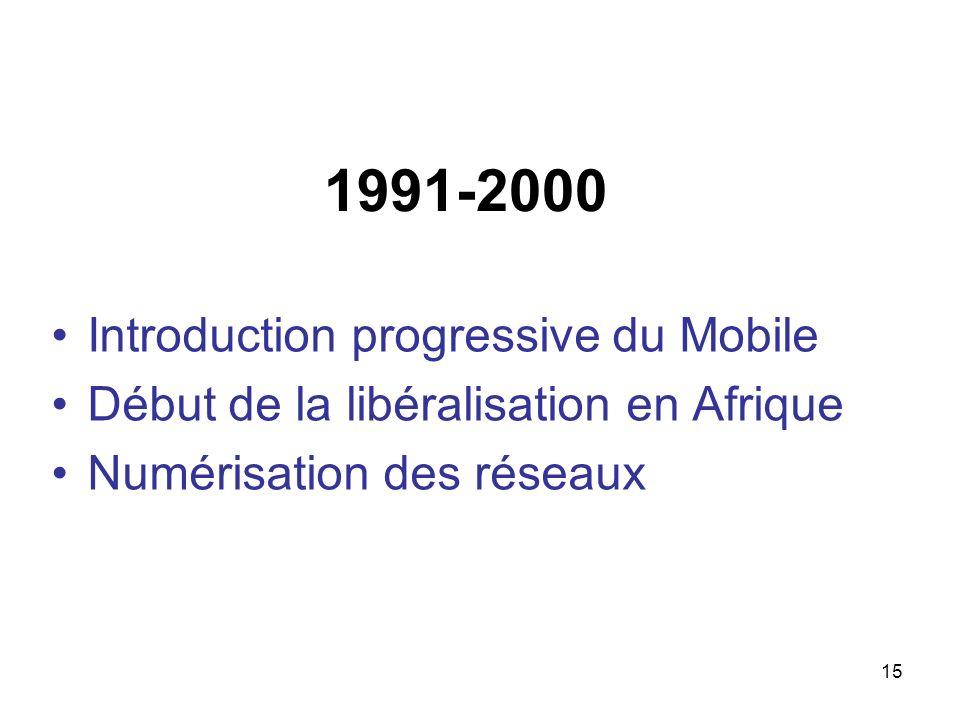 1991-2000 Introduction progressive du Mobile