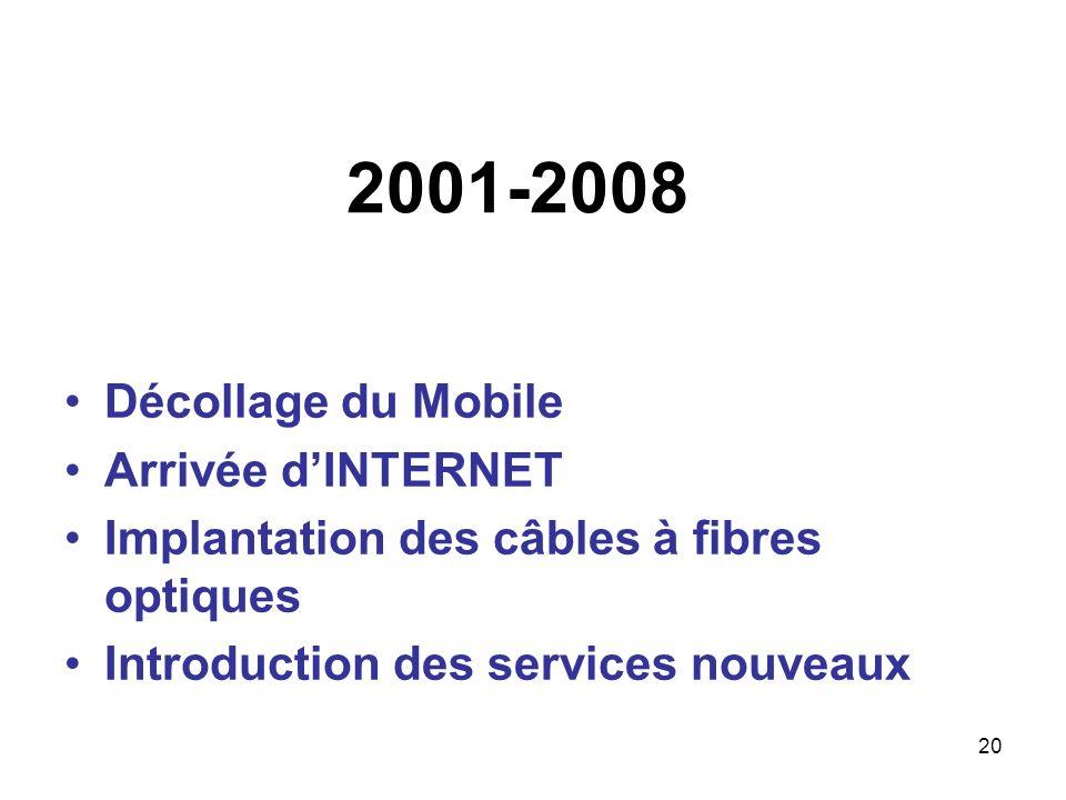 2001-2008 Décollage du Mobile Arrivée d'INTERNET