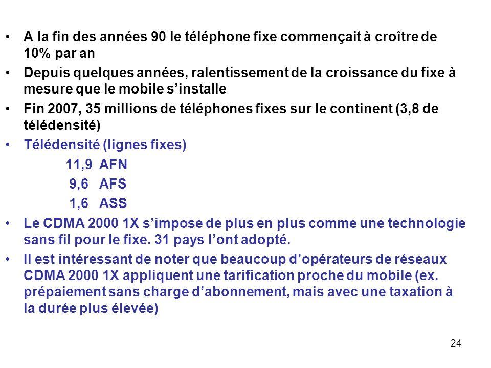 A la fin des années 90 le téléphone fixe commençait à croître de 10% par an
