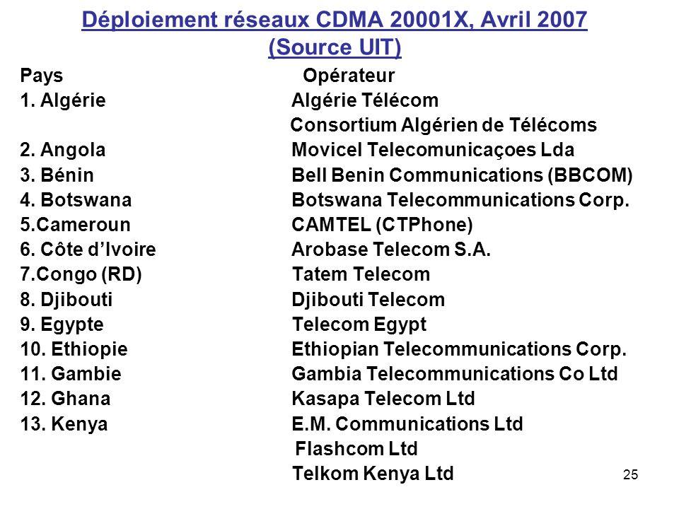 Déploiement réseaux CDMA 20001X, Avril 2007 (Source UIT)