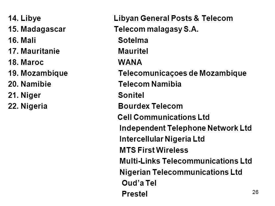14. Libye Libyan General Posts & Telecom