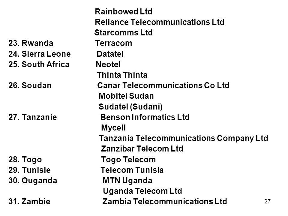 Rainbowed Ltd Reliance Telecommunications Ltd. Starcomms Ltd. 23. Rwanda Terracom. 24. Sierra Leone Datatel.