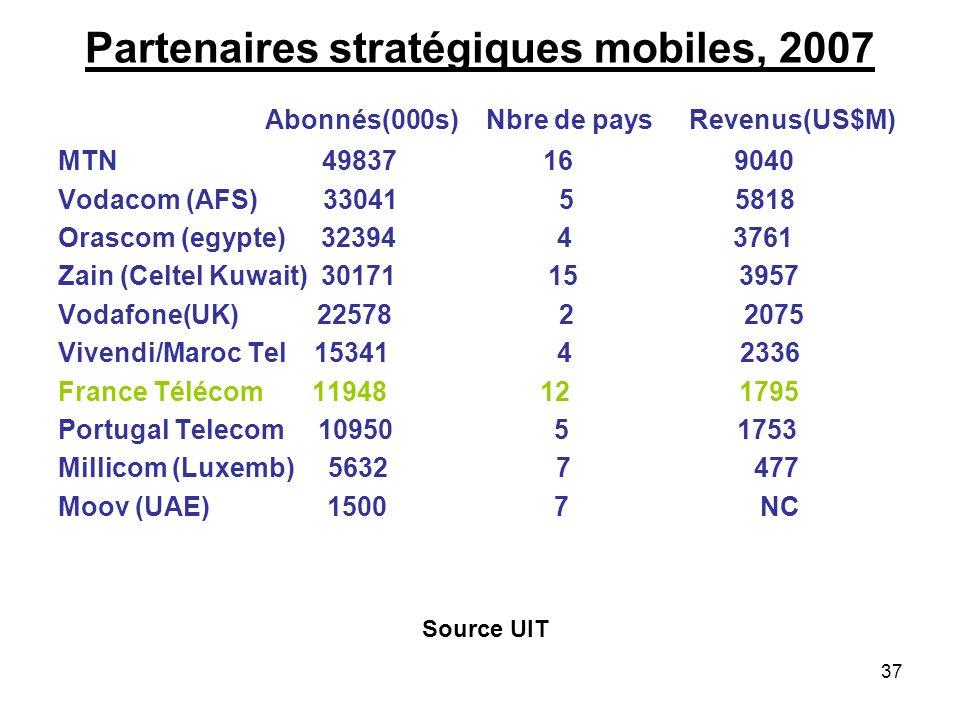 Partenaires stratégiques mobiles, 2007