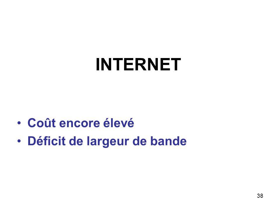 INTERNET Coût encore élevé Déficit de largeur de bande