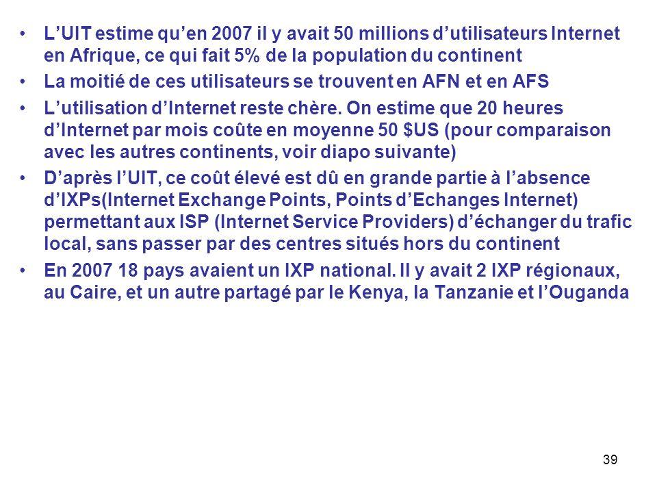 L'UIT estime qu'en 2007 il y avait 50 millions d'utilisateurs Internet en Afrique, ce qui fait 5% de la population du continent