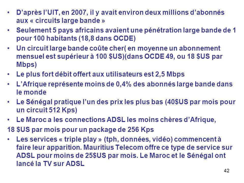 D'après l'UIT, en 2007, il y avait environ deux millions d'abonnés aux « circuits large bande »