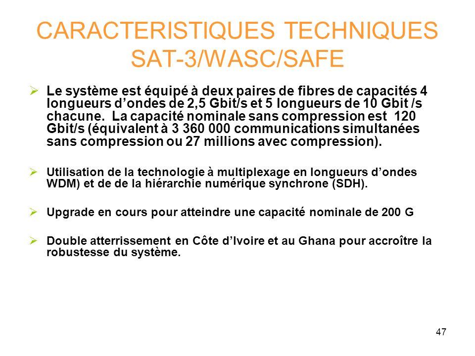 CARACTERISTIQUES TECHNIQUES SAT-3/WASC/SAFE