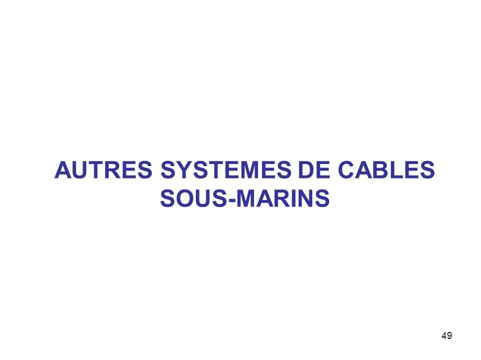 AUTRES SYSTEMES DE CABLES SOUS-MARINS