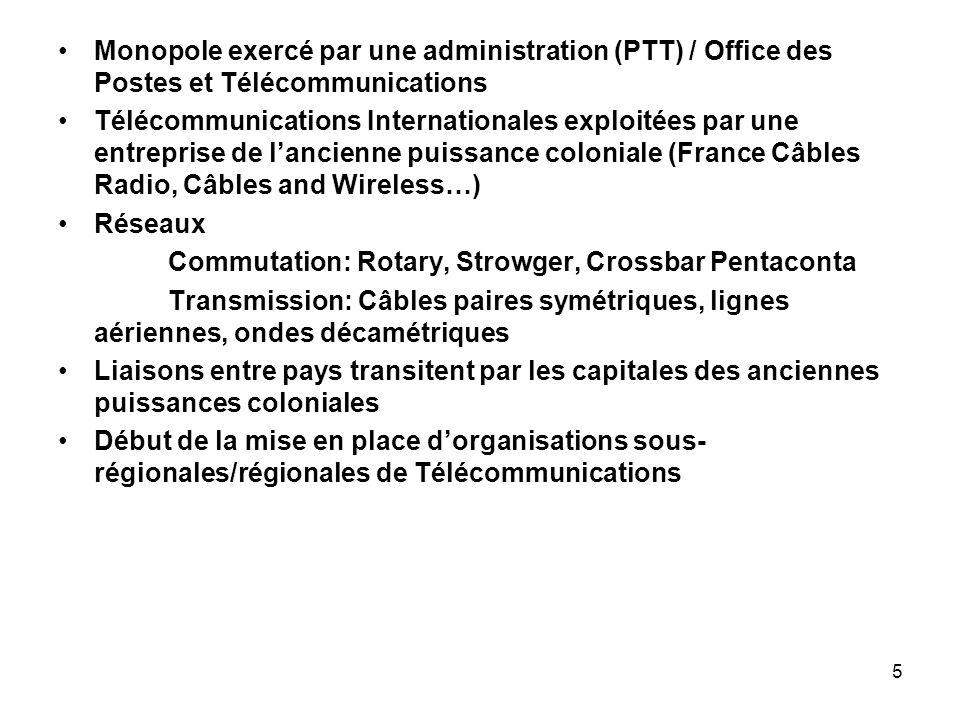 Monopole exercé par une administration (PTT) / Office des Postes et Télécommunications