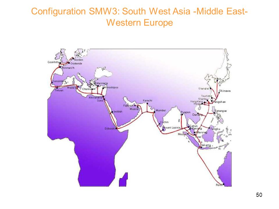 Configuration SMW3: South West Asia -Middle East-Western Europe