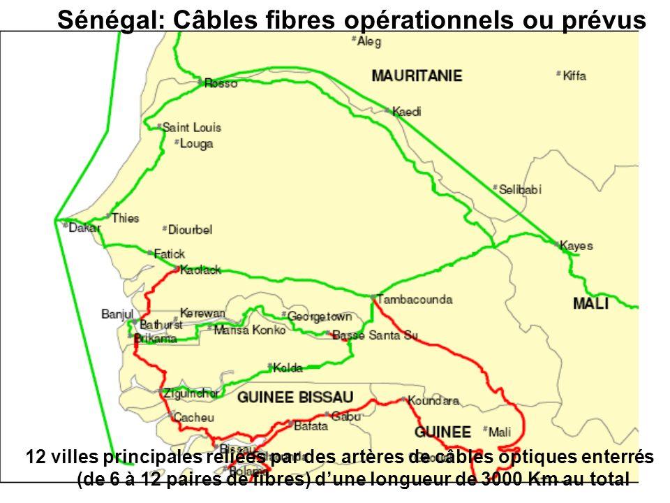 Sénégal: Câbles fibres opérationnels ou prévus