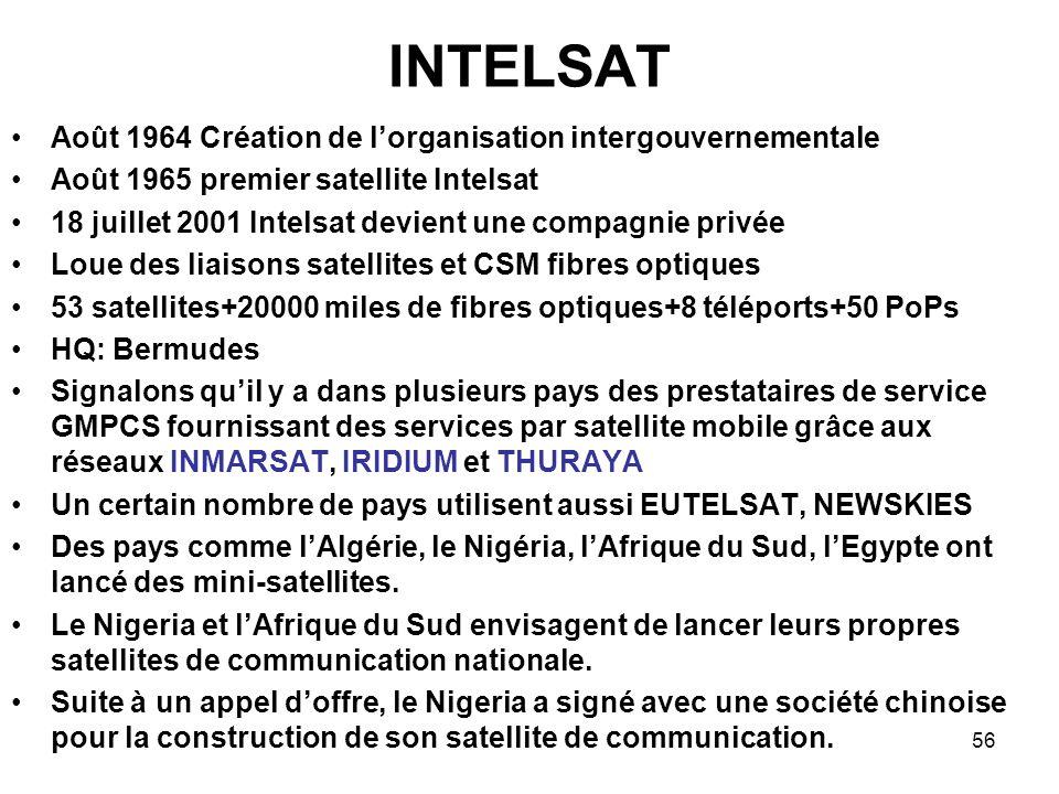 INTELSAT Août 1964 Création de l'organisation intergouvernementale