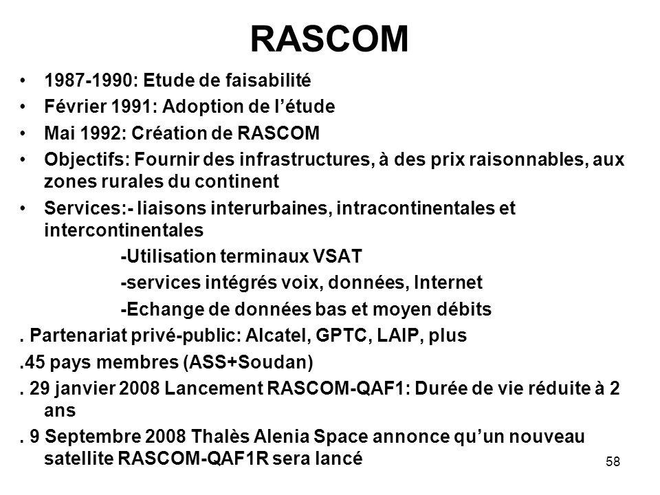 RASCOM 1987-1990: Etude de faisabilité