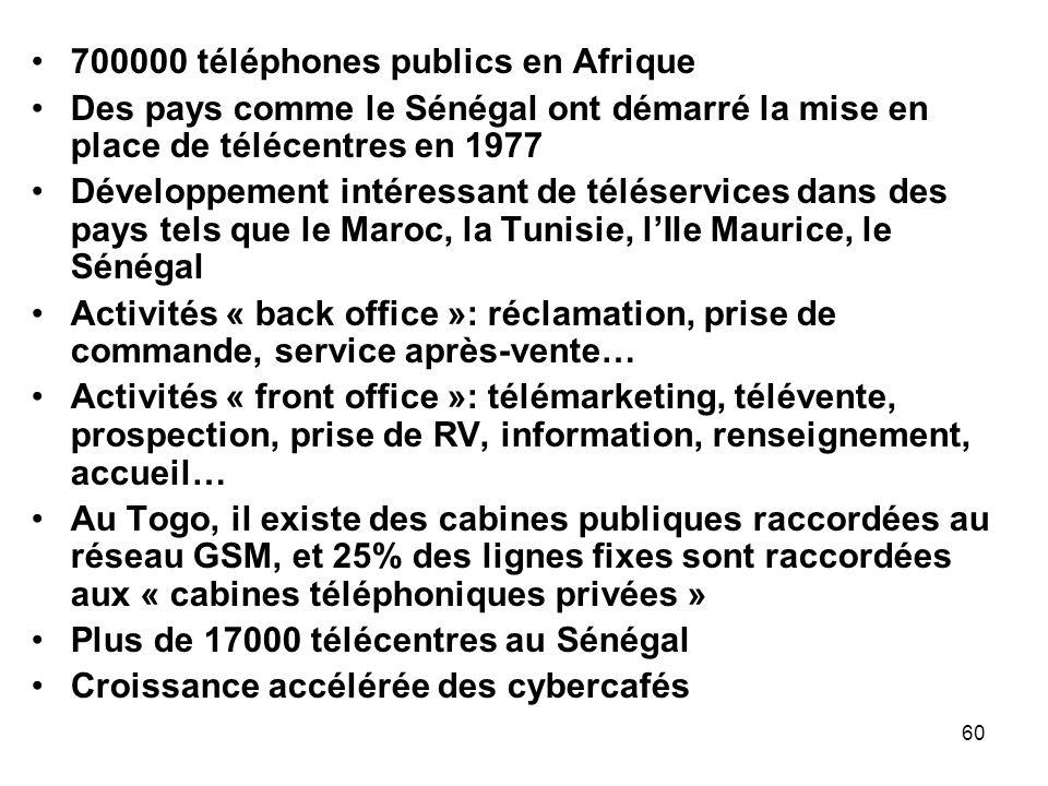 700000 téléphones publics en Afrique