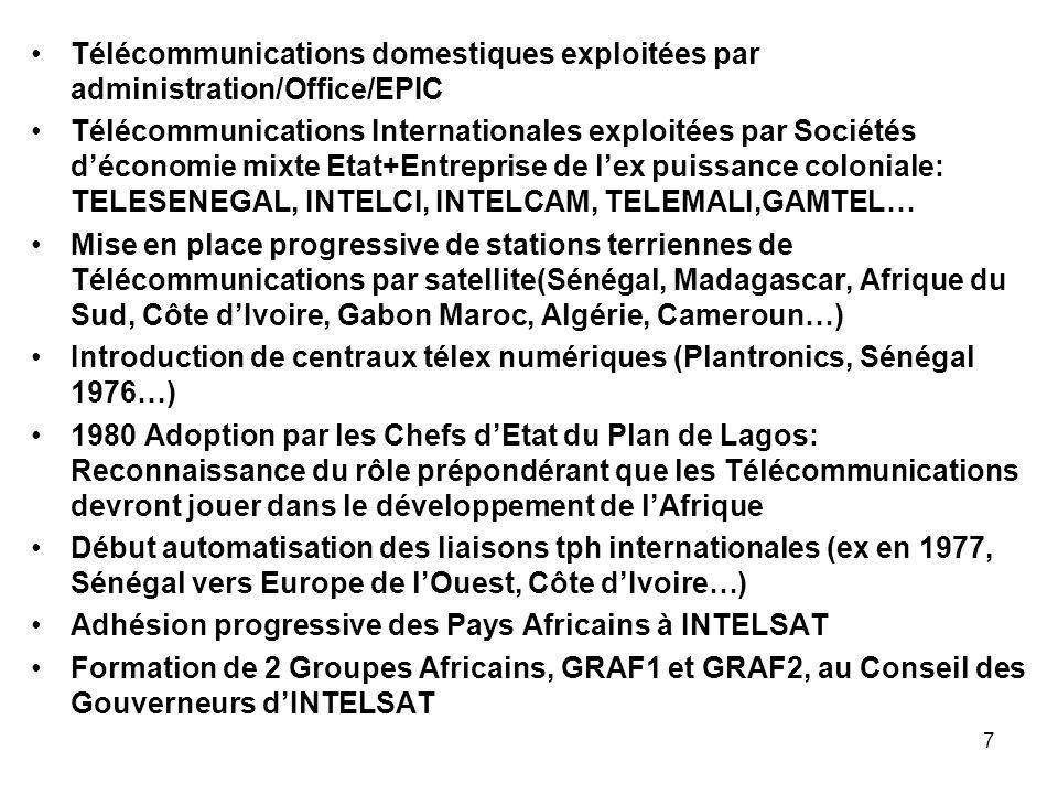 Télécommunications domestiques exploitées par administration/Office/EPIC