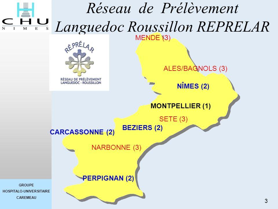 Réseau de Prélèvement Languedoc Roussillon REPRELAR