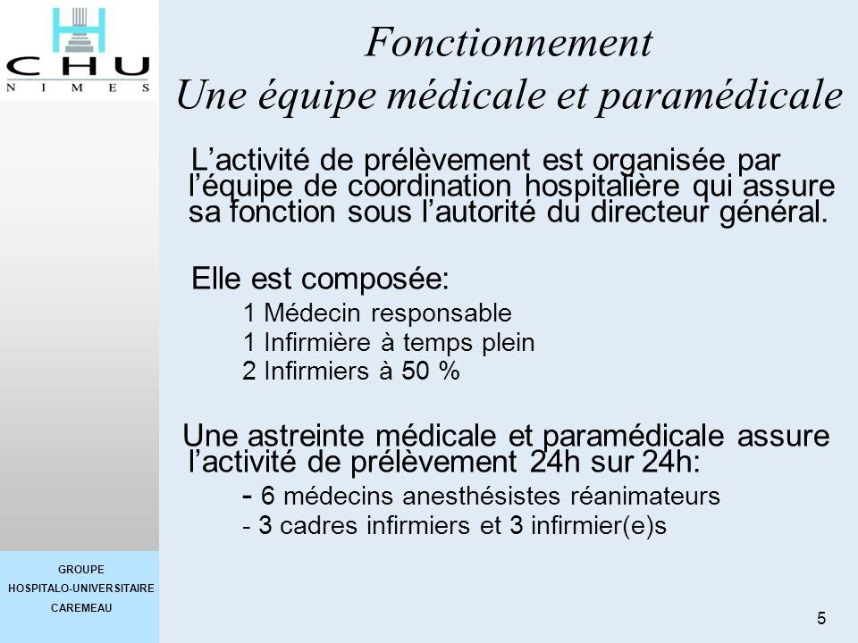 Fonctionnement Une équipe médicale et paramédicale