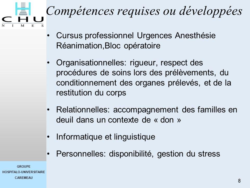 Compétences requises ou développées
