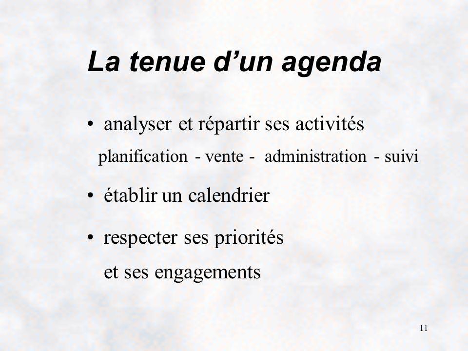 La tenue d'un agenda analyser et répartir ses activités planification - vente - administration - suivi.