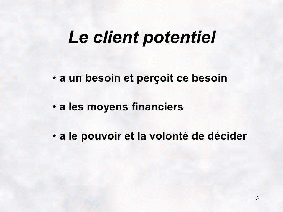 Le client potentiel a un besoin et perçoit ce besoin
