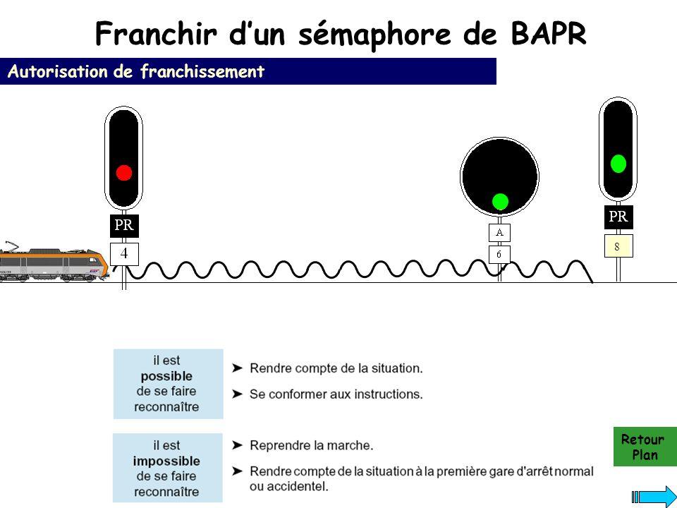 Franchir d'un sémaphore de BAPR