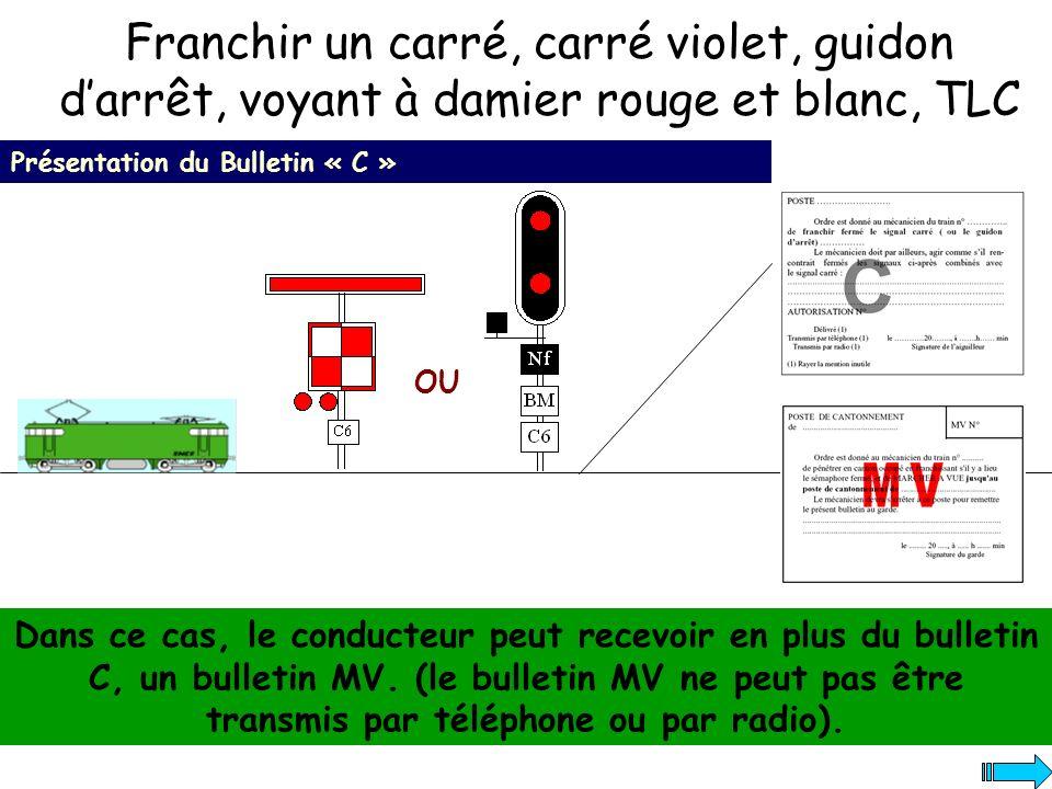 Autorisations de franchissements ppt t l charger - Ne plus recevoir de coup de telephone publicitaire ...