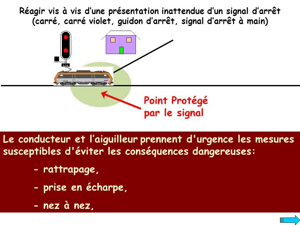 Point Protégé par le signal