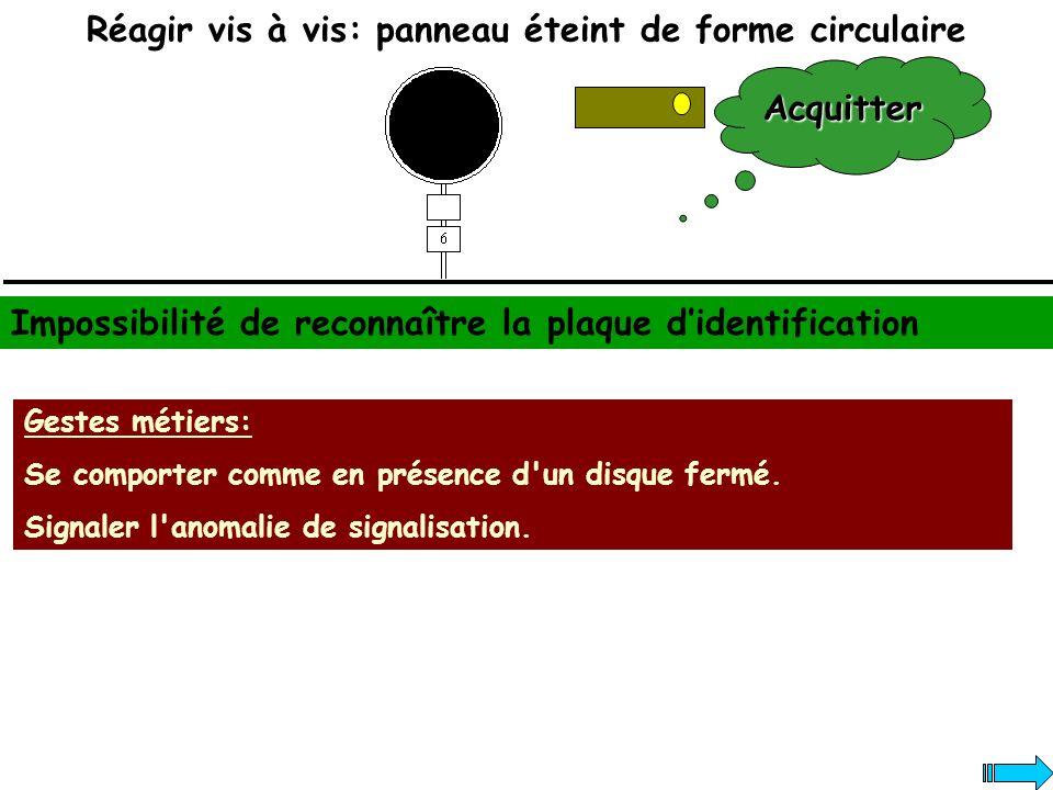 Réagir vis à vis: panneau éteint de forme circulaire
