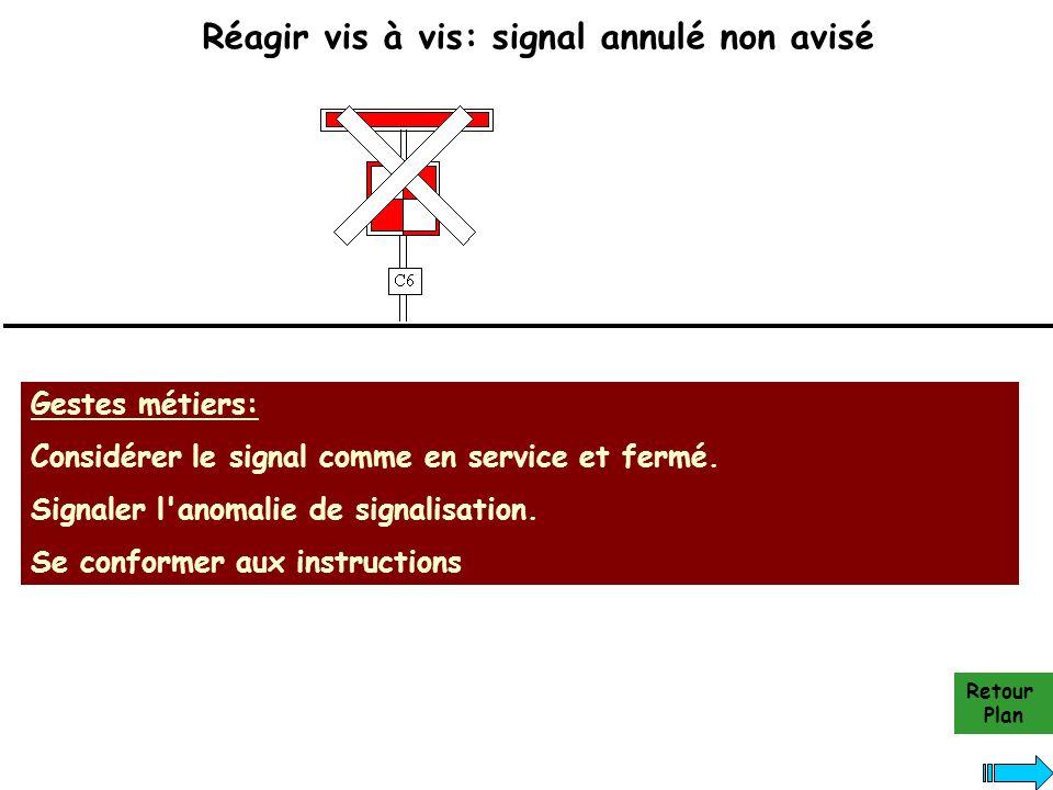 Réagir vis à vis: signal annulé non avisé