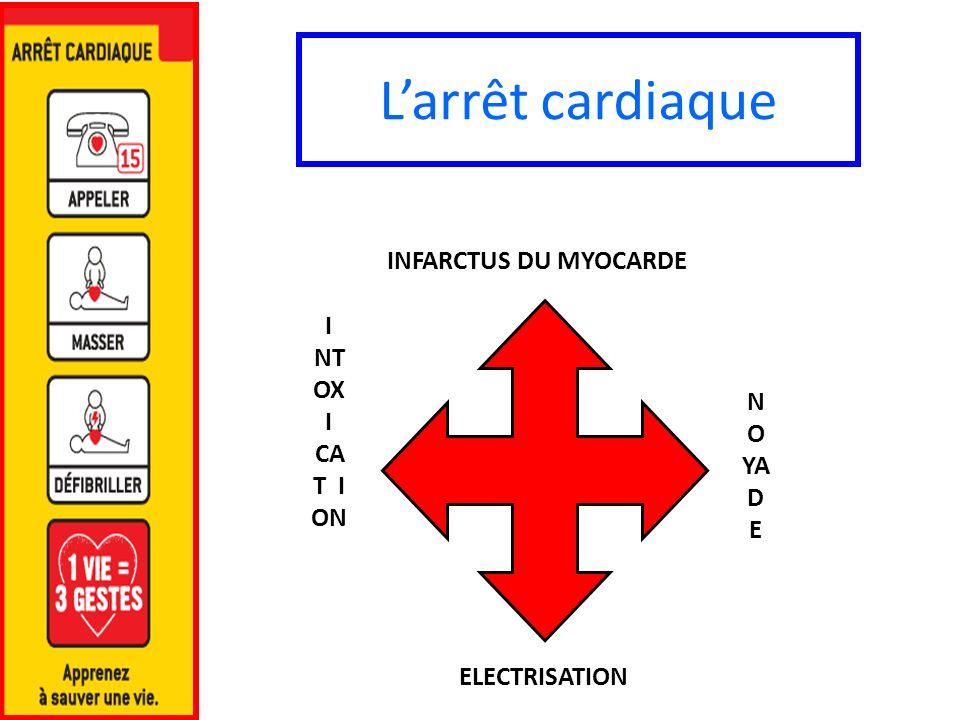 L'arrêt cardiaque INFARCTUS DU MYOCARDE I NTOX I CAT I ON NOYADE