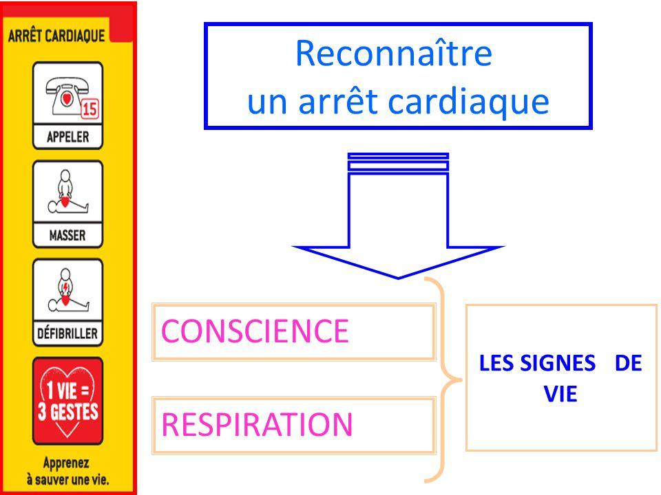 Reconnaître un arrêt cardiaque CONSCIENCE RESPIRATION
