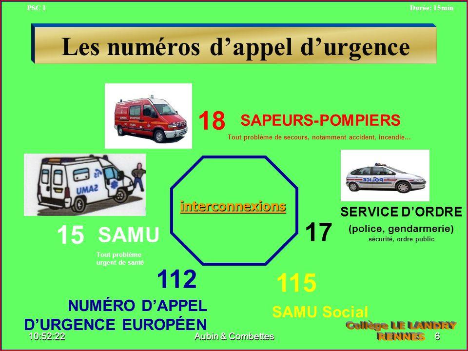 Les numéros d'appel d'urgence