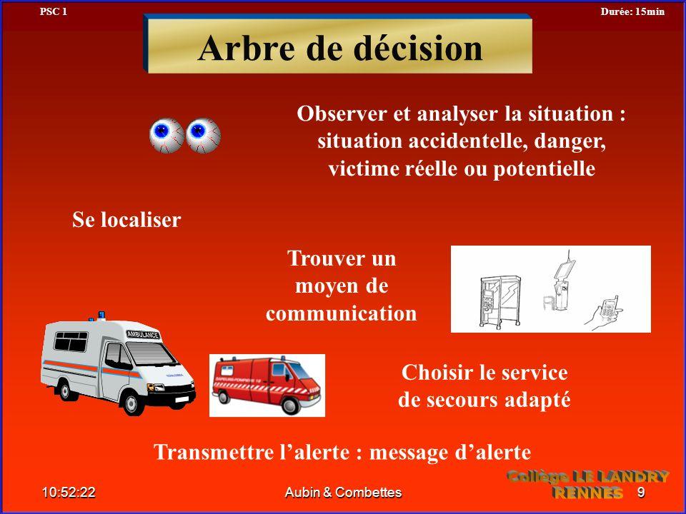 Trouver un moyen de communication Choisir le service de secours adapté