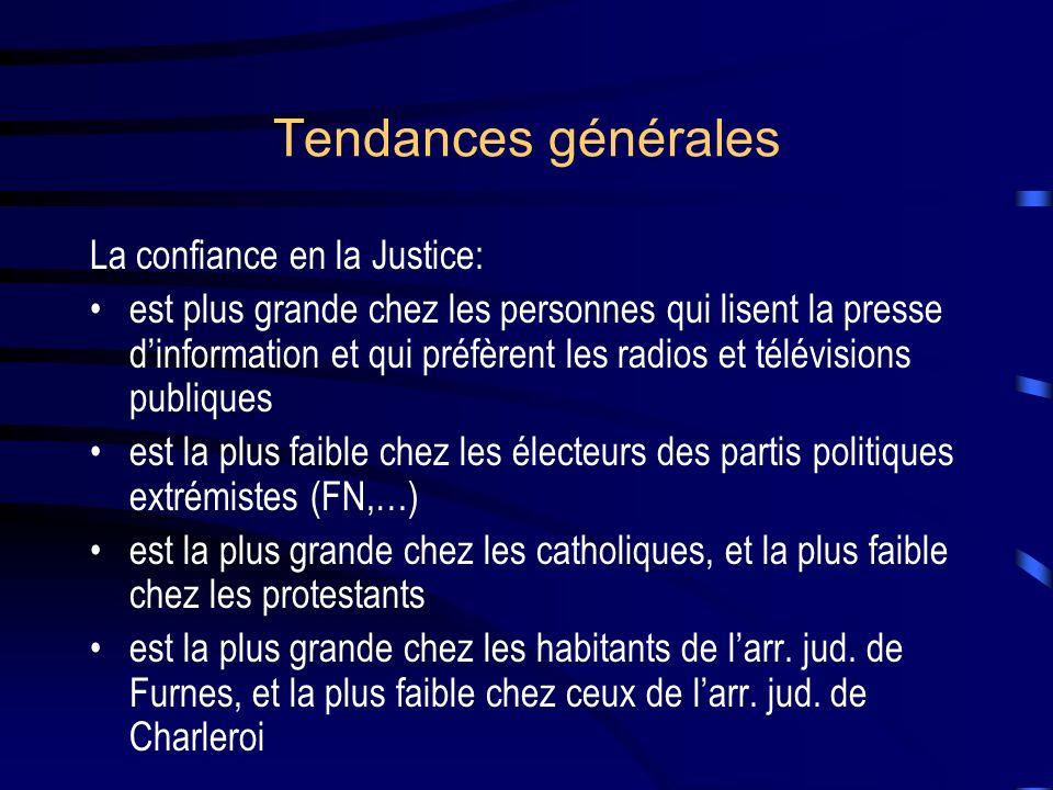 Tendances générales La confiance en la Justice: