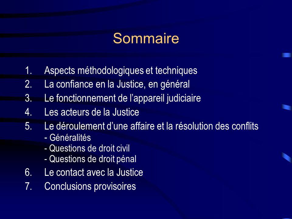 Sommaire Aspects méthodologiques et techniques