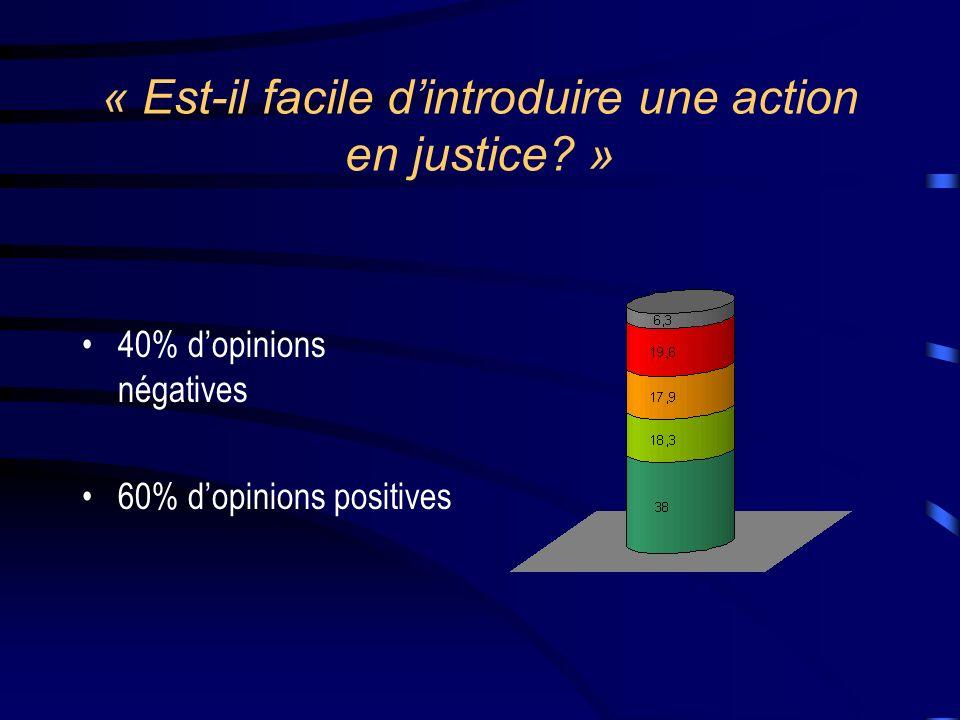 « Est-il facile d'introduire une action en justice »