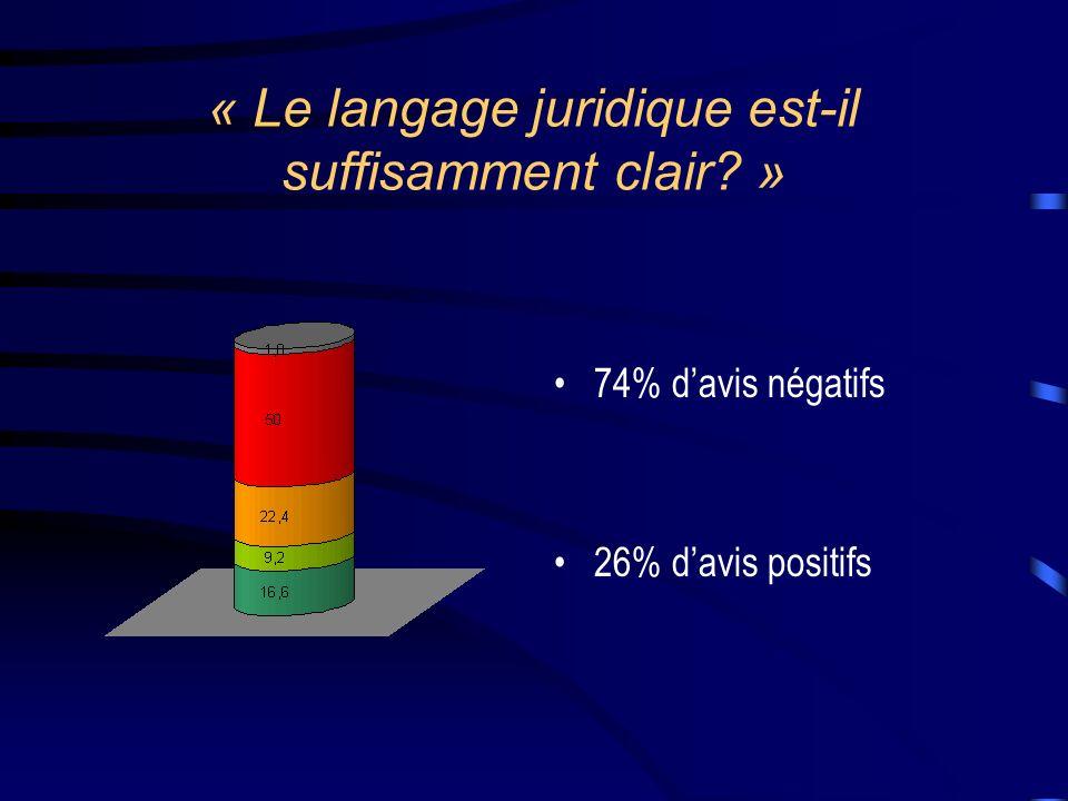 « Le langage juridique est-il suffisamment clair »