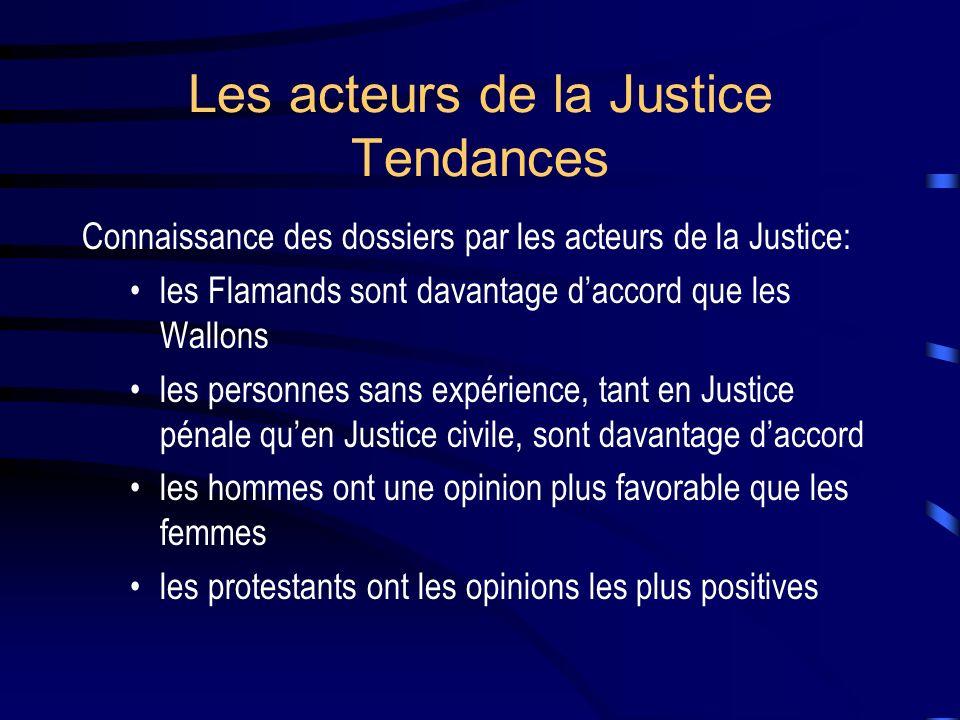 Les acteurs de la Justice Tendances