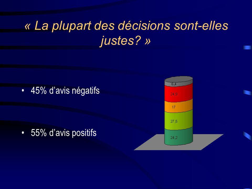 « La plupart des décisions sont-elles justes »