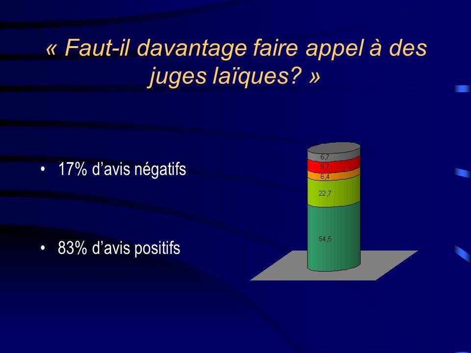 « Faut-il davantage faire appel à des juges laïques »