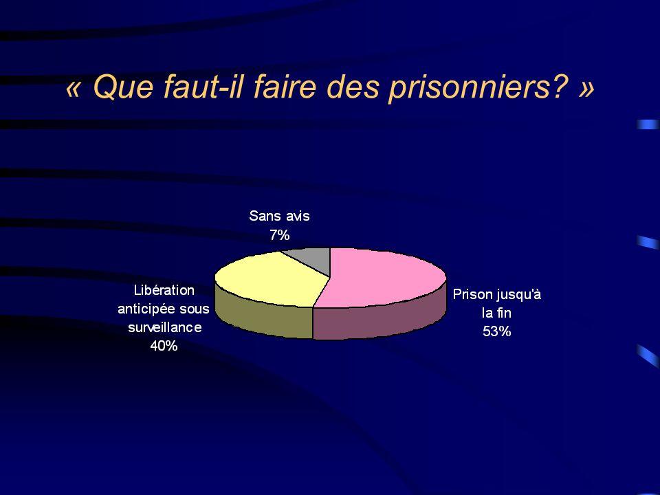 « Que faut-il faire des prisonniers »