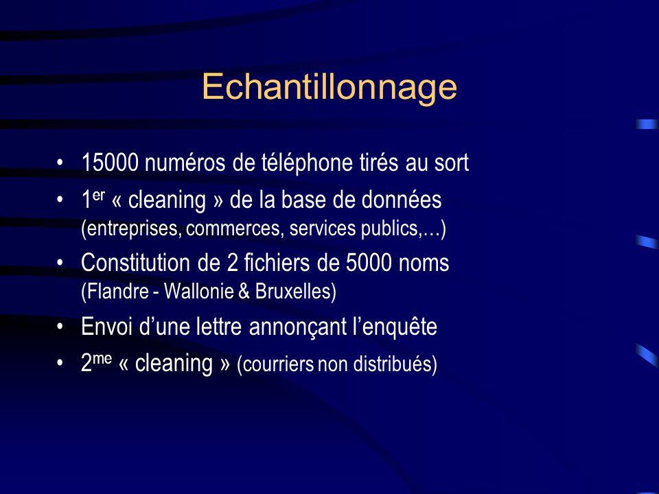Echantillonnage 15000 numéros de téléphone tirés au sort