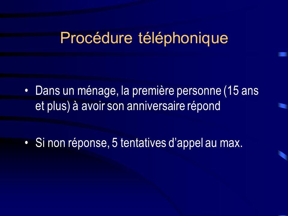 Procédure téléphonique