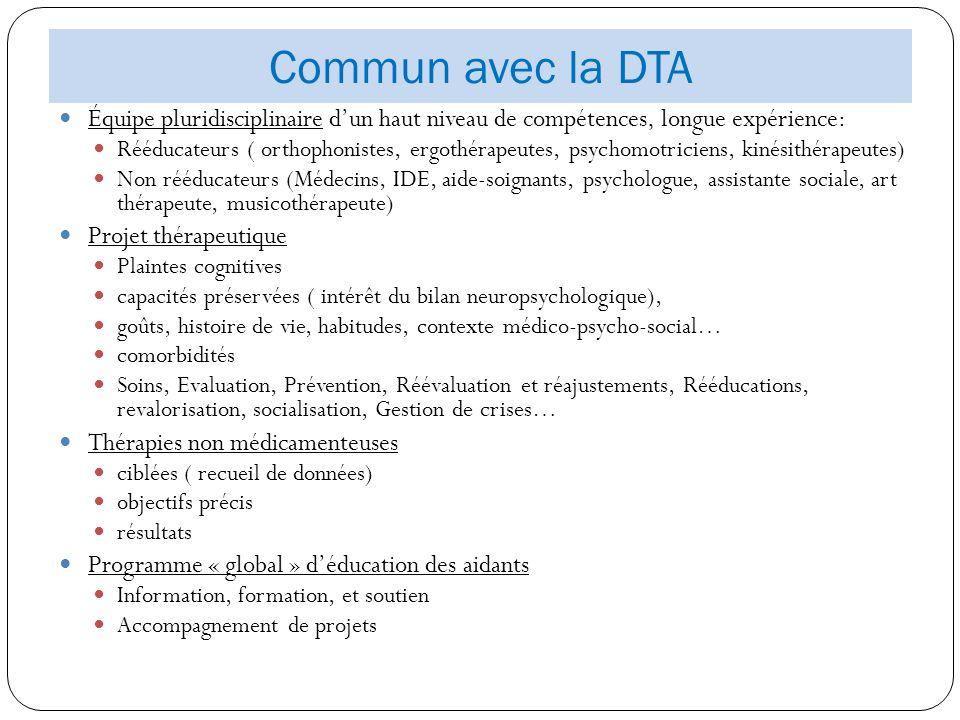 Commun avec la DTA Équipe pluridisciplinaire d'un haut niveau de compétences, longue expérience: