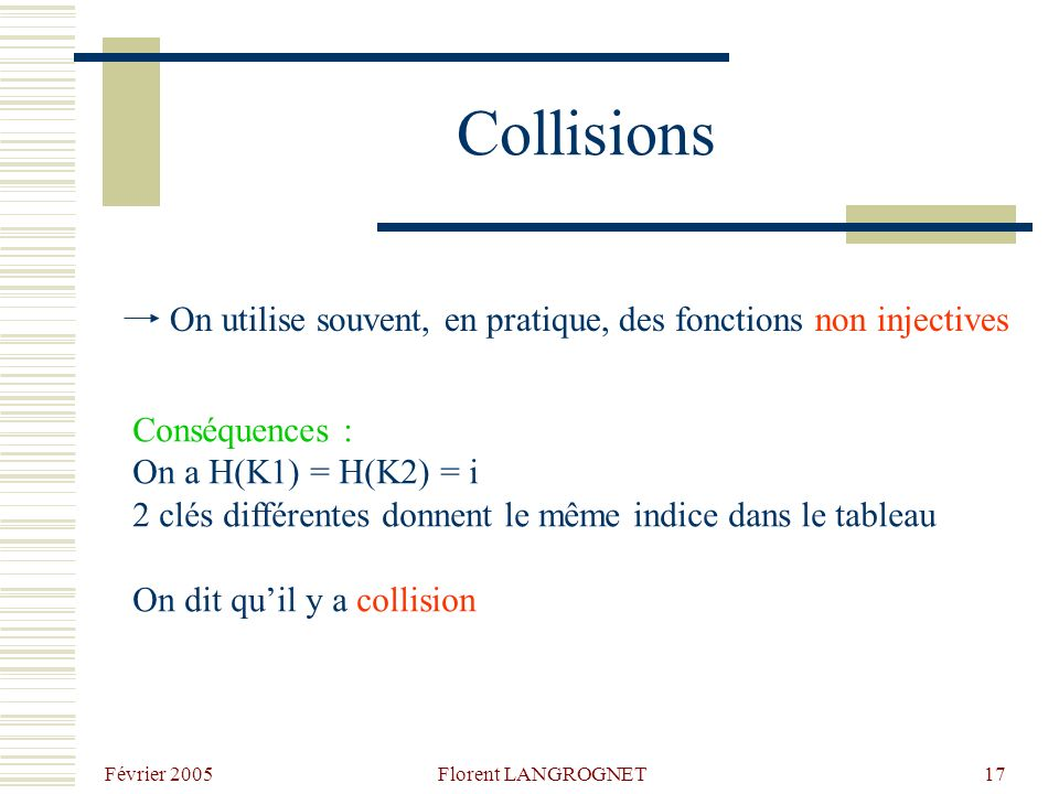 Collisions On utilise souvent, en pratique, des fonctions non injectives. Conséquences : On a H(K1) = H(K2) = i.