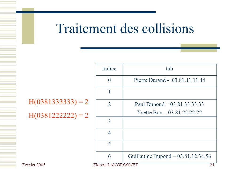 Traitement des collisions