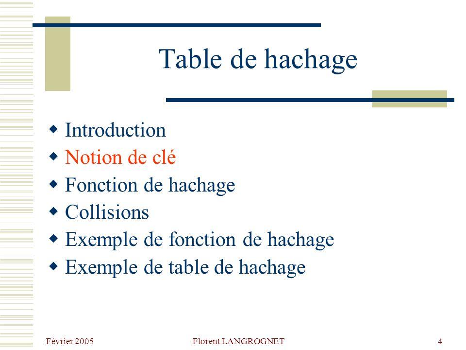 Table de hachage Introduction Notion de clé Fonction de hachage