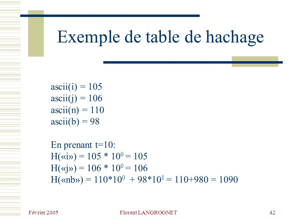 Exemple de table de hachage
