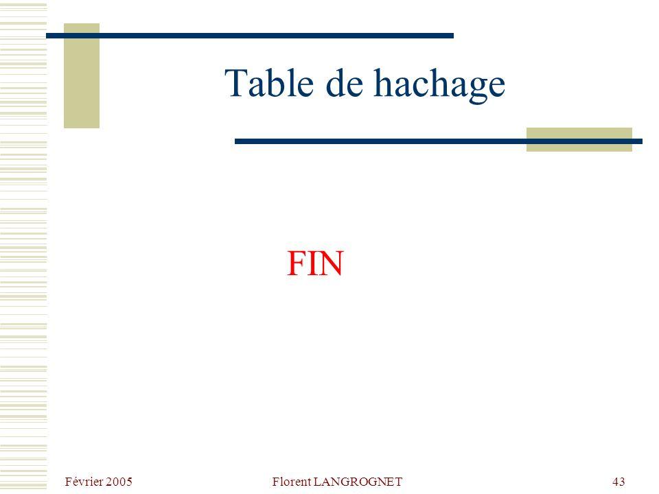 Table de hachage FIN Février 2005 Florent LANGROGNET